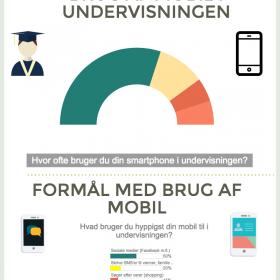 Brug af mobil i den danske folkeskole